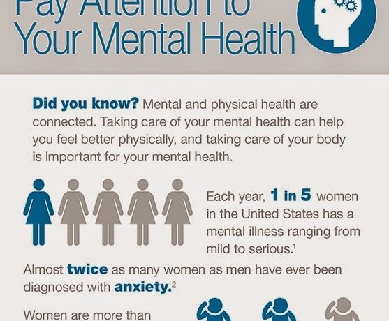 A Tip a Day for the Month of May's National Women's Health Week.