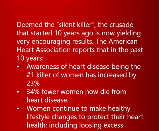 Making red strong in honor of women dealing with the silent killer: heart disease.