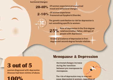 Depression in Women During Mental Health Month